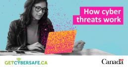How Cyber threats work