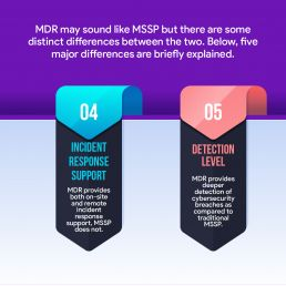 Managed Detection and Response Vs Managed Security Services