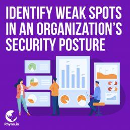 Identify Weak spots
