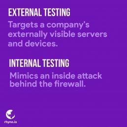 Web Penetration Testing